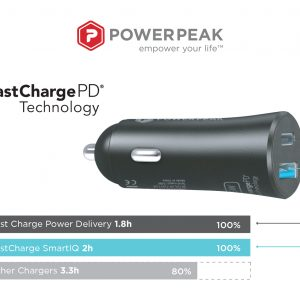 PowerPeak Dual Port Fast Charge PD Car Charger w/USB-C to Lighting [36W] - Black